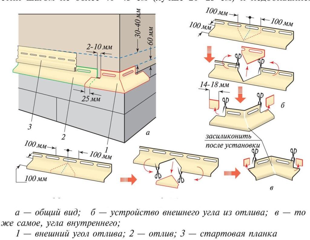 Схема установки отливов для цоколя