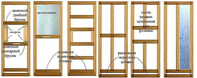 Несколько вариантов изготовления облегченного дверного полотна