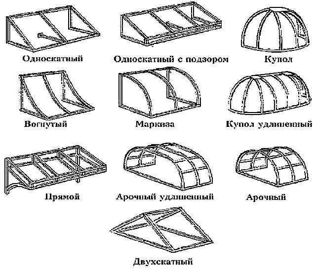 Разнообразие возможных конфигураций навесов