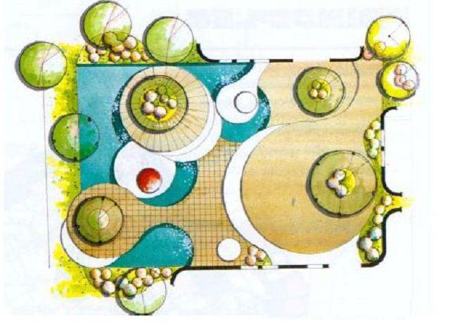 Хотя и называется криволинейным, такое планирование базируется на строгом геометрическом расчете