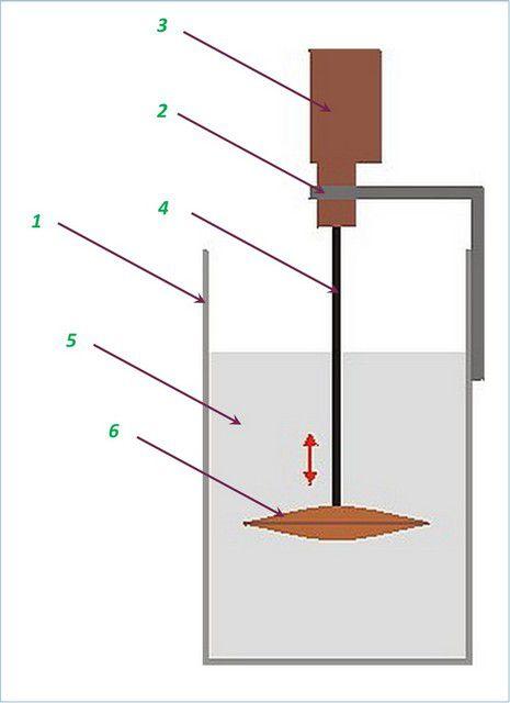 Примерная схема самодельного вибрационного смесителя