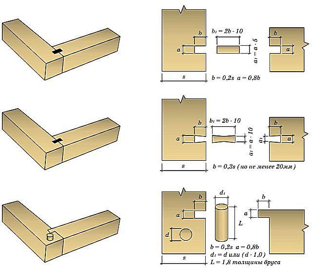 Варианты угловых креплений брусьев