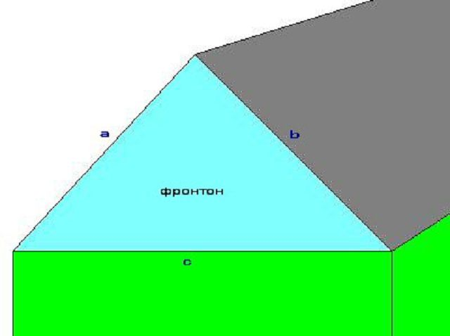 Для вычисления площади фронтона нужны длины сторон треугольника