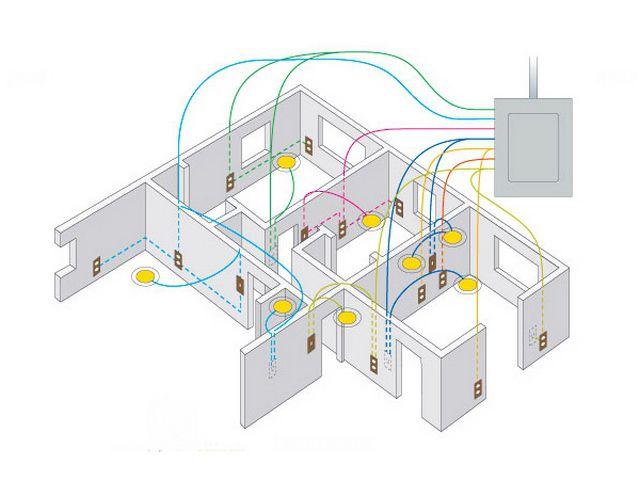 Сможет ли хозяин квартиры самостоятельно оптимально разместить и просчитать все элементы домашней электросети?