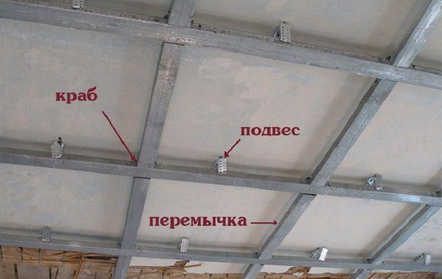 Металлический потолочный каркас для закрепления листов гипсокартона