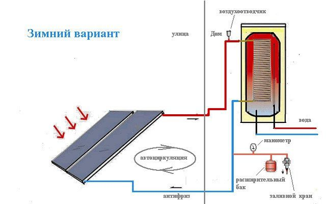 Зимняя схема с использованием принципа косвенного нагрева