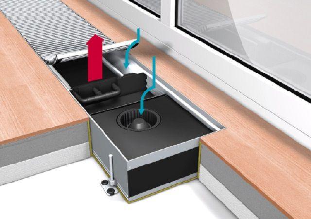 Встроенный вентилятор с электроприводом обеспечивает более интенсивную принудительную циркуляцию