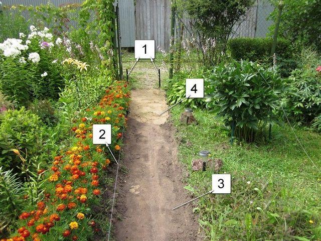 Пример разметки и предварительной подготовки садовой дорожки перед мощением