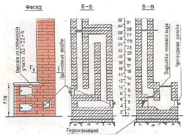 Схемы внутренних каналов печки-плиты