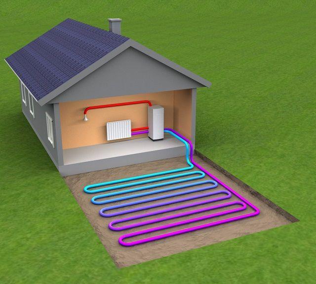 Использование тепловой энергии земли