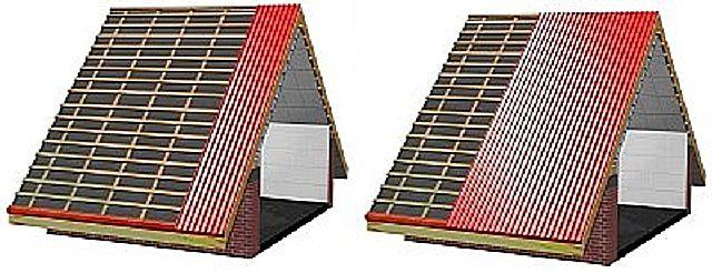 Оптимальный вариант - если длины листа достаточно на весь скат крыши