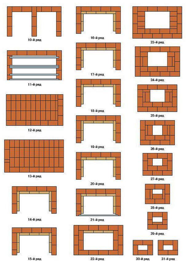 Продолжение схемы - порядовка от десятого ряда и до самого верха трубы