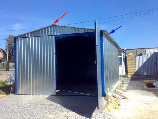 Полностью обшитый профнастилом гараж.  Стрелки показывают карнизный свес (синяя) и коньковый профиль (красная)