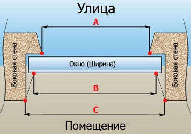 Определение ширины окна для проема с четвертью