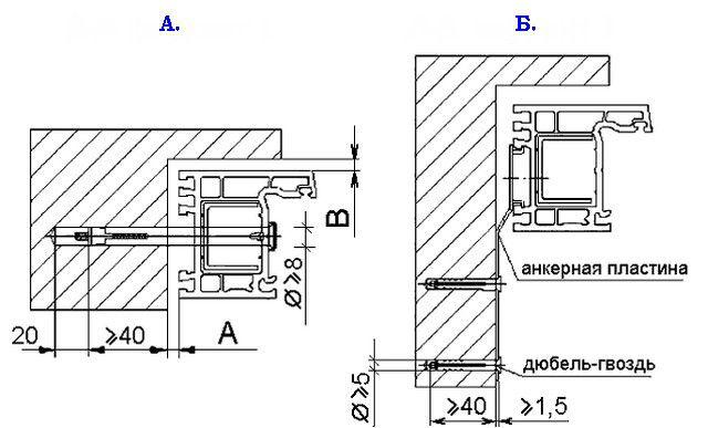 Два способа крепления окна в проеме
