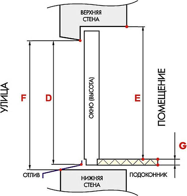 Определение высоты окна