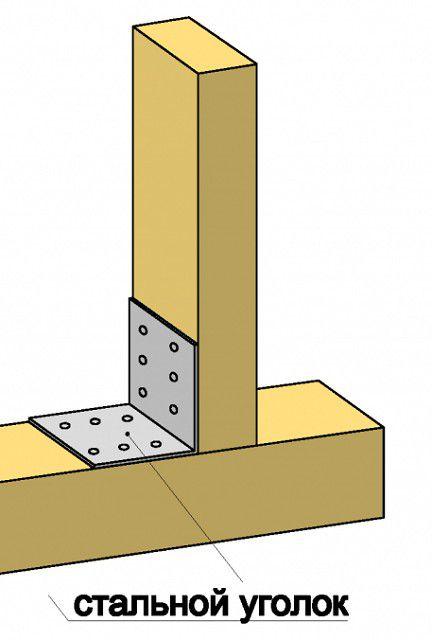 Крепление стойки с помощью металлических уголков