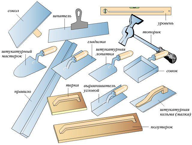 Инструменты, необходимые для монтажа откосов