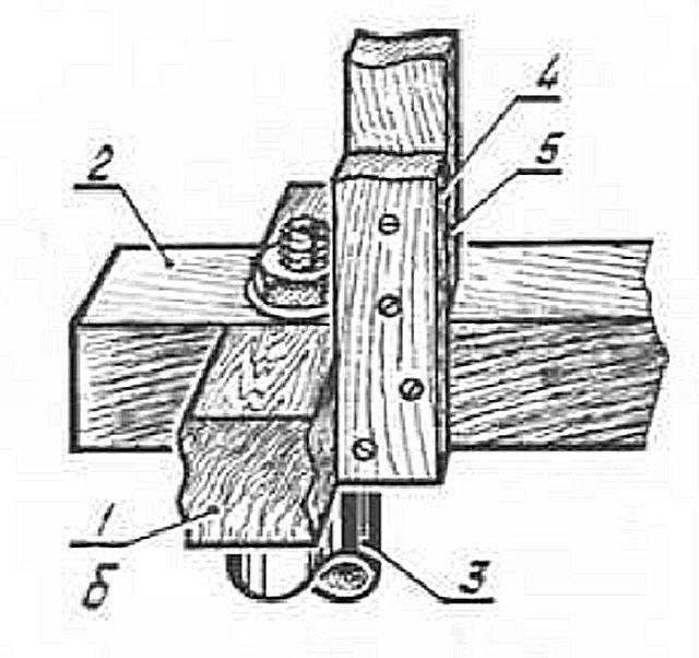 Вариант крепления с помощью дополнительной накладки-бруса