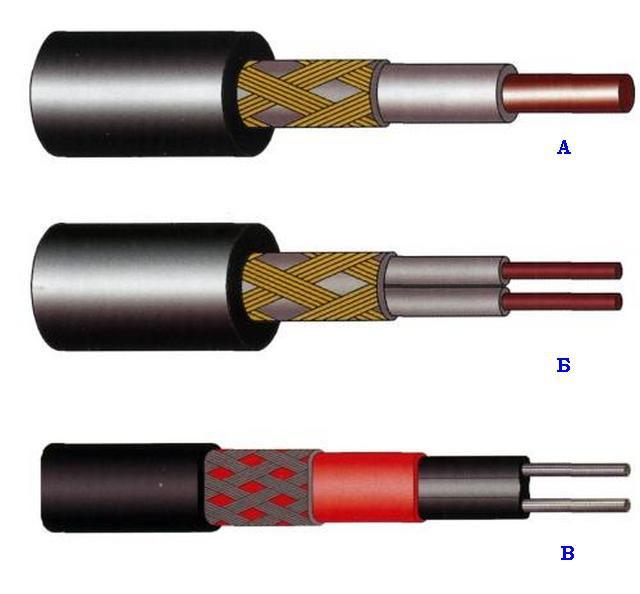 Разновидности нагревательных кабелей