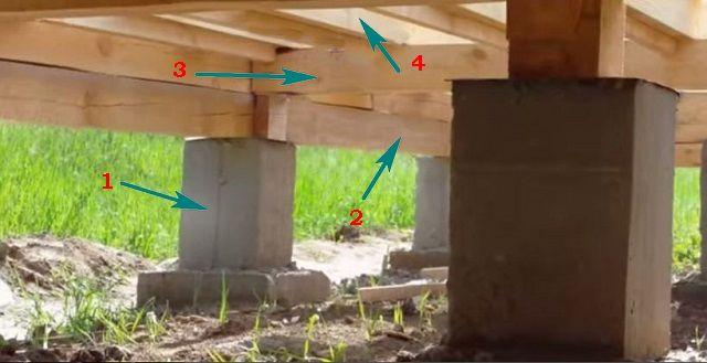 Деревянная обвязка дома на столбчатом фундаменте