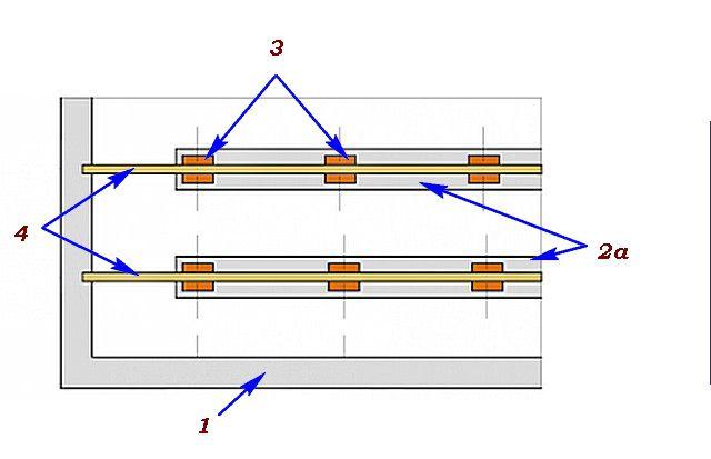 Столбики выложены на общей фундаментной ленте