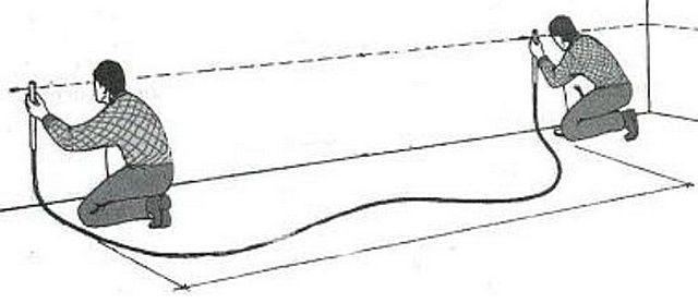 Отбивка опорной горизонтальной линии с помощью водяного уровня