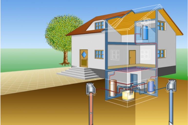 Две скважины с прямой перекачкой воды через теплообменник теплового насоса