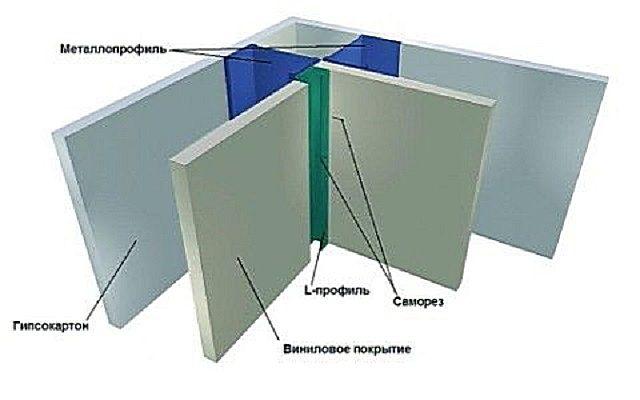 Один из вариантов монтажа гипсовиниловых панелей