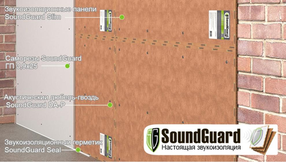 Панели SoundGuard