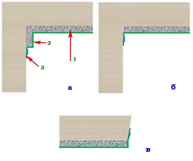 Герметизация краев пароизоляционной мембраны