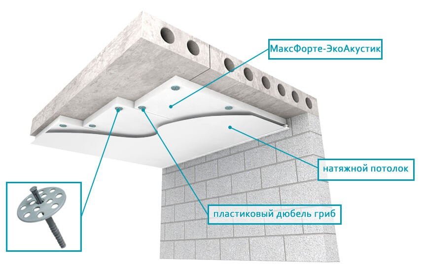 Схема монтажа плит МаксФорте ЭкоАкустик
