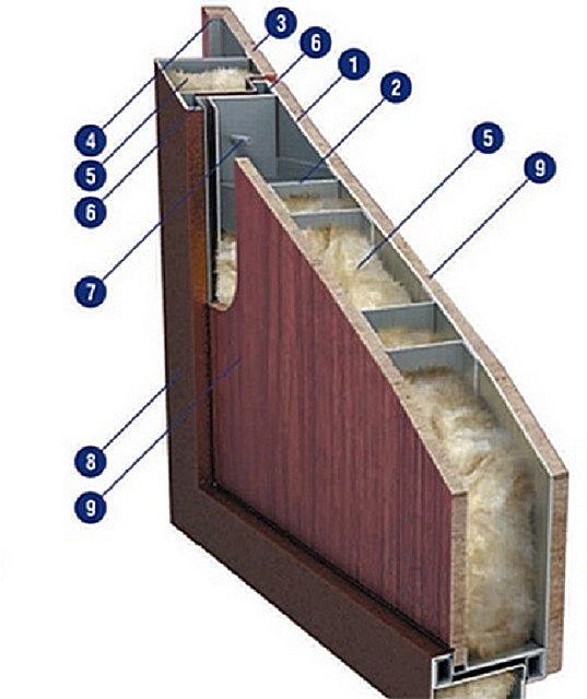 Более надежный вариант - в полотне двери имеются ребра жесткости