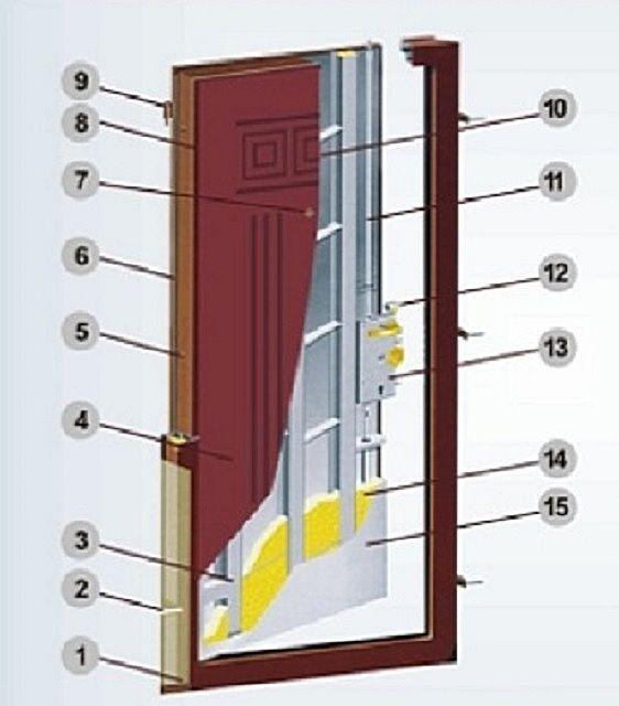 Мощная дверная конструкция повышенной надежности