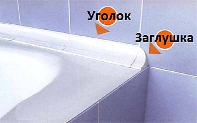 Заглушка тоже может направлять водяной поток в нужном направлении
