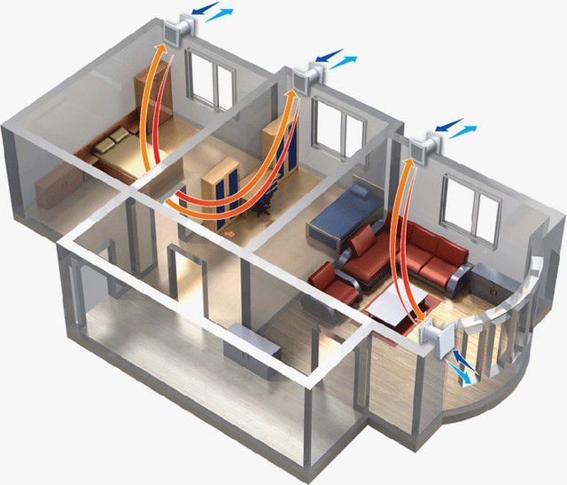 Для нормализации баланса влаги и температуры требуется эффективная вентиляция
