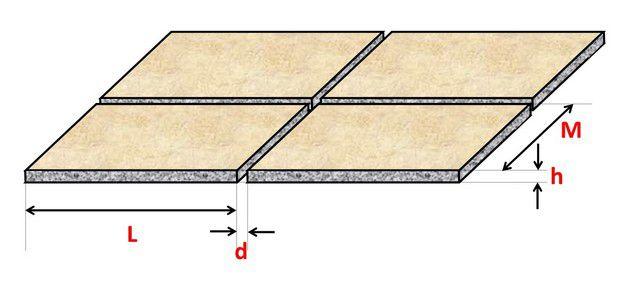 Для расчета используются линейные размеры плитки и толщина зазора