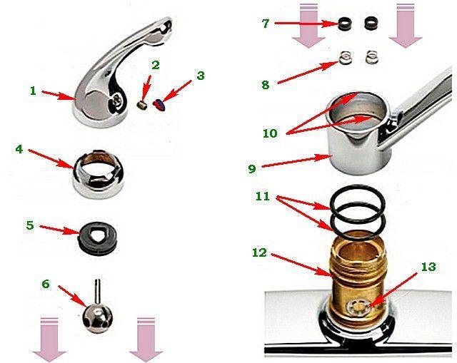 Схема устройства смесителя с шаровым регулировочным механизмом