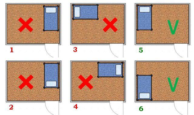 Допустимые и недопустимые положения кровати относительно входной двери в маленькой спальной
