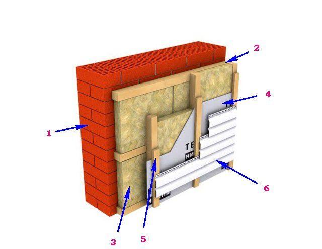 Утепление и отделка по принципу вентилируемого фасада