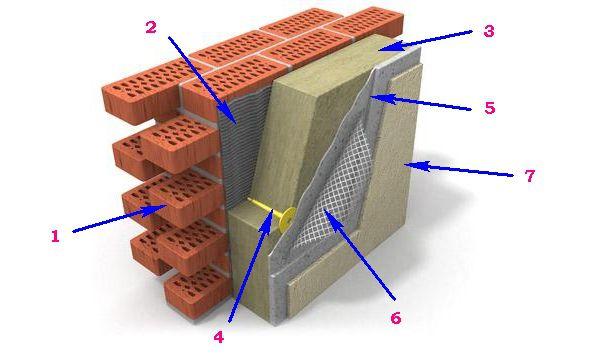 Схема утепления стены с последующей штукатурной отделкой
