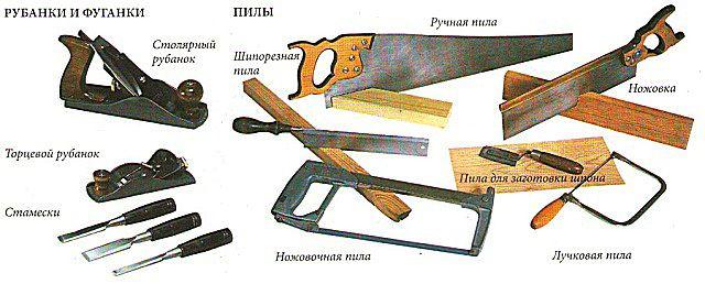 Набор ручных столярных инструментов