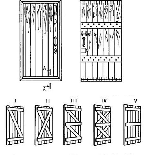Возможные виды поперечной обвязки массивной двери