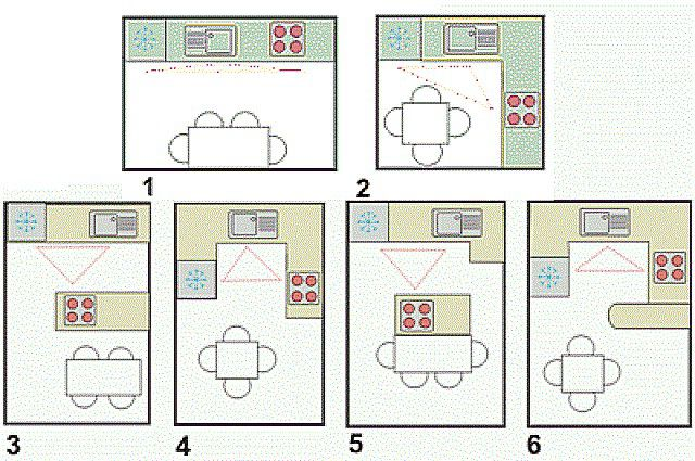 Несколько базовых вариантов размещения предметов мебели и кухонной техники