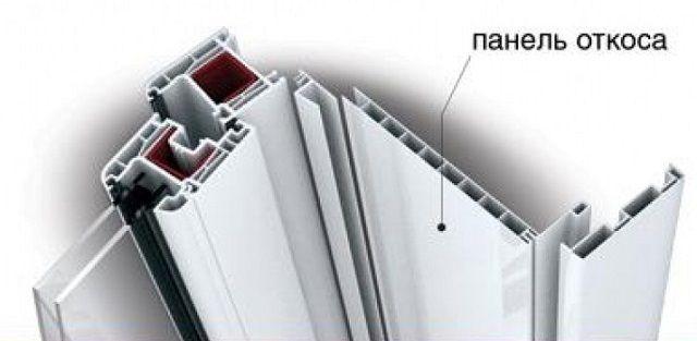 Один из вариантов сопряжения оконной рамы, откоса и наличника