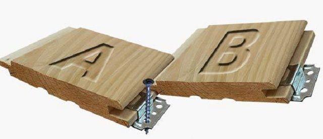 Принцип соединения панелей с помощью скрытых кляймеров