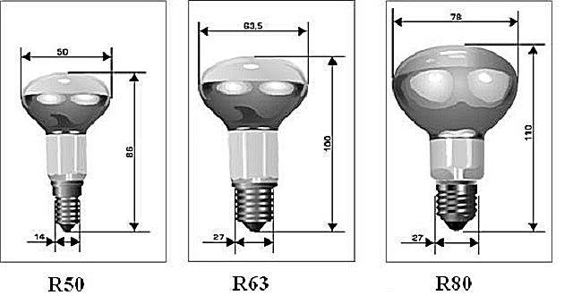 Лампы накаливания стремительно сдают свои позиции, но все же еще достаточно широко применяются