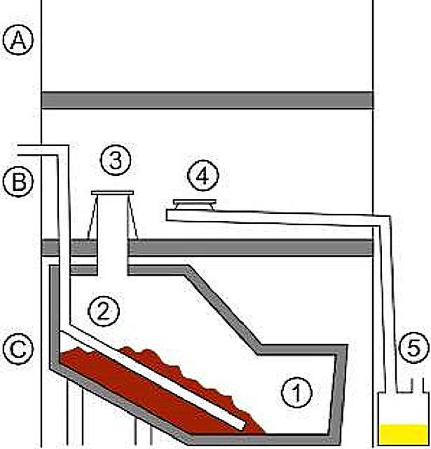 Вполне возможно разместить биотуалет в цокольном этаже