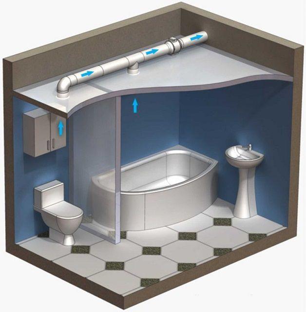 Вариант размещения вентиляционных окон на подвесной конструкции потолка, с подключением к общему воздуховоду