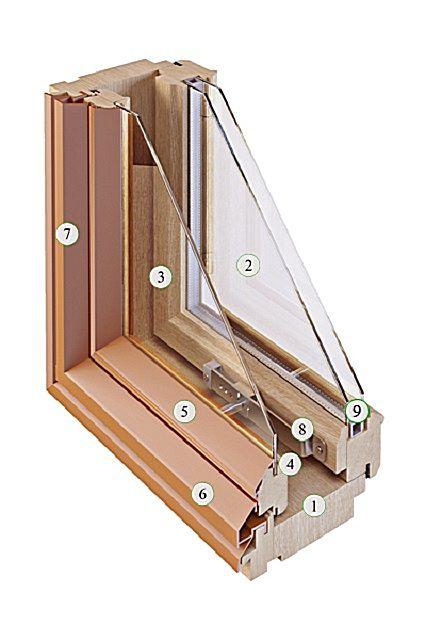 Примерная схема финского деревянного окна со стеклопакетом